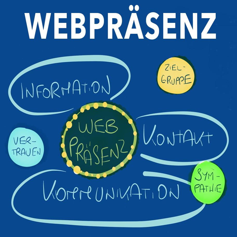 webpräsenz2